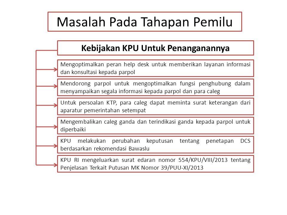 Masalah Pada Tahapan Pemilu Kebijakan KPU Untuk Penanganannya Untuk persoalan KTP, para caleg dapat meminta surat keterangan dari aparatur pemerintaha