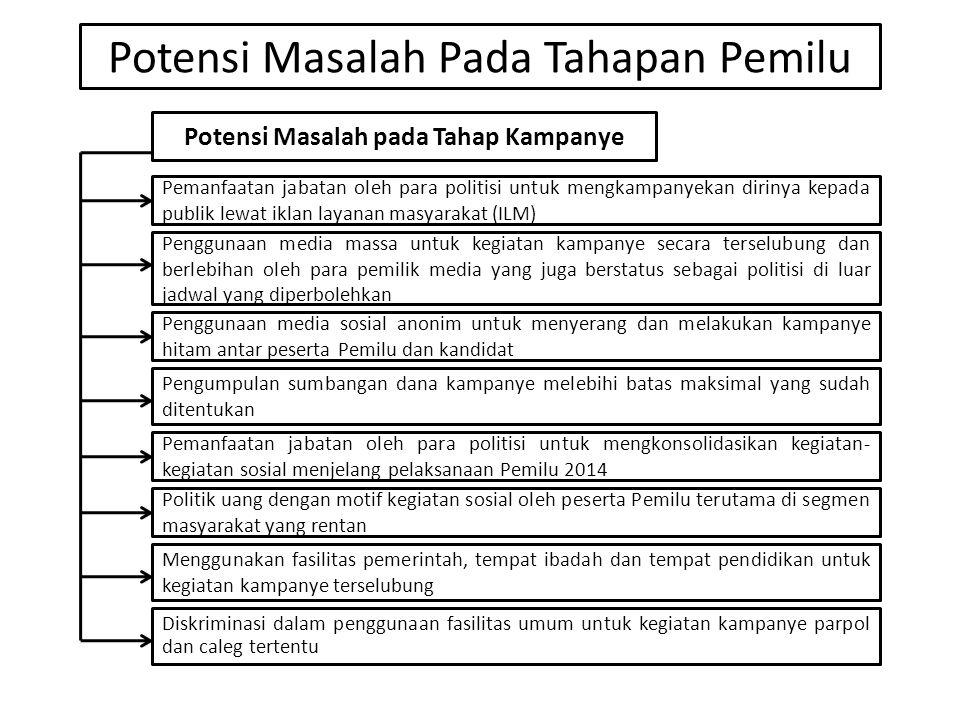 Potensi Masalah pada Tahap Kampanye Diskriminasi dalam penggunaan fasilitas umum untuk kegiatan kampanye parpol dan caleg tertentu Penggunaan media ma