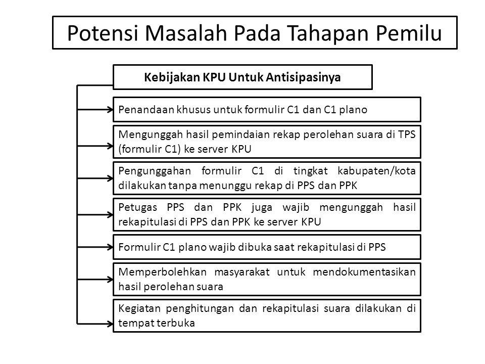 Kebijakan KPU Untuk Antisipasinya Penandaan khusus untuk formulir C1 dan C1 plano Pengunggahan formulir C1 di tingkat kabupaten/kota dilakukan tanpa m