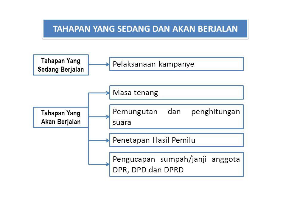 Pelaksanaan kampanye Masa tenang Pengucapan sumpah/janji anggota DPR, DPD dan DPRD Tahapan Yang Sedang Berjalan Pemungutan dan penghitungan suara TAHA