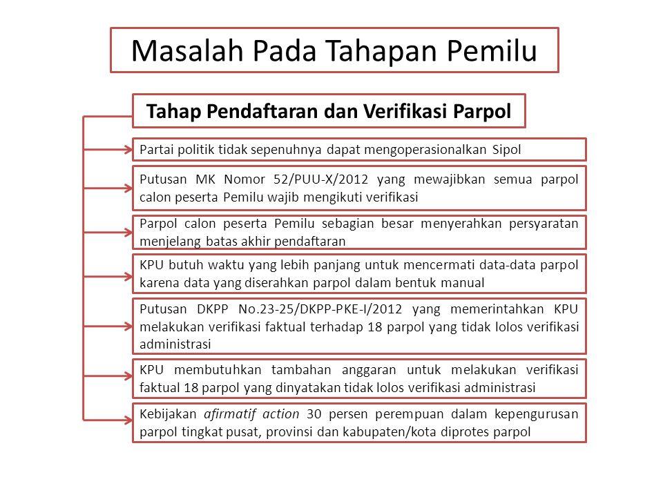 Masalah Pada Tahapan Pemilu Tahap Pendaftaran dan Verifikasi Parpol Partai politik tidak sepenuhnya dapat mengoperasionalkan Sipol Putusan MK Nomor 52
