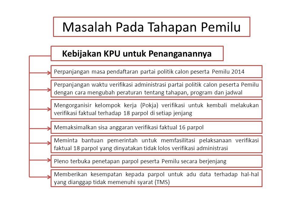 Masalah Pada Tahapan Pemilu Kebijakan KPU untuk Penanganannya Perpanjangan waktu verifikasi administrasi partai politik calon peserta Pemilu dengan ca