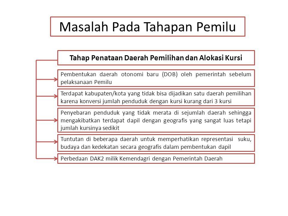 Masalah Pada Tahapan Pemilu Tahap Penataan Daerah Pemilihan dan Alokasi Kursi Terdapat kabupaten/kota yang tidak bisa dijadikan satu daerah pemilihan