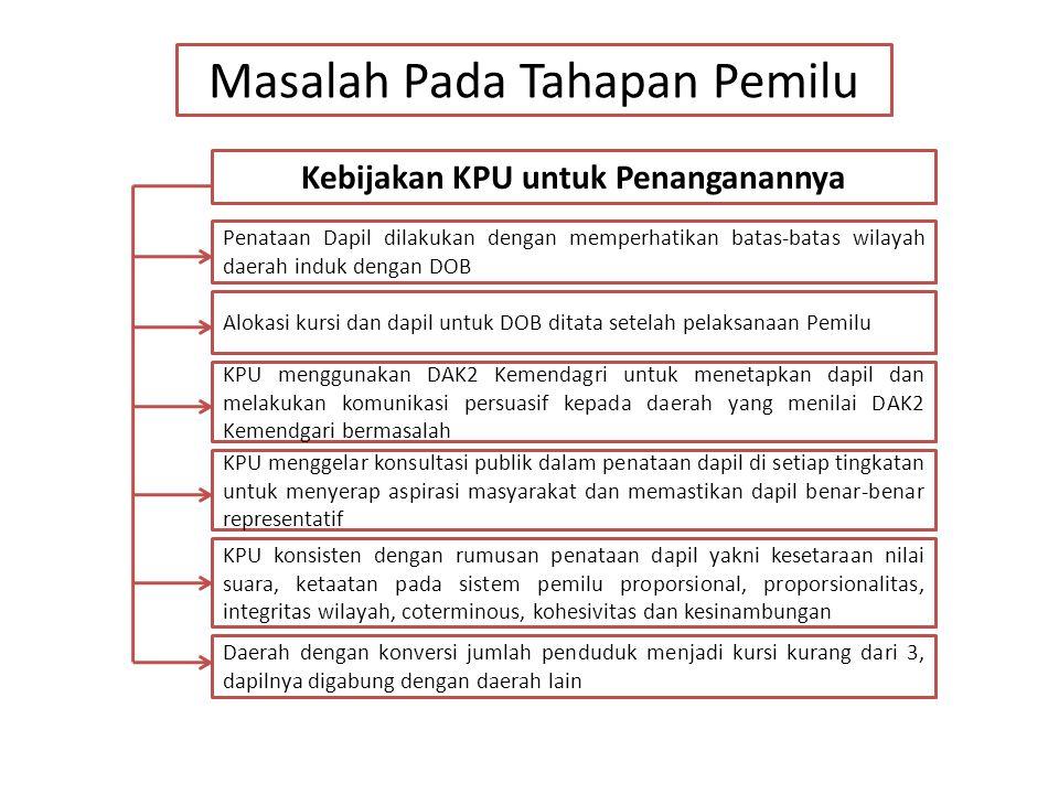 Masalah Pada Tahapan Pemilu Kebijakan KPU untuk Penanganannya KPU menggelar konsultasi publik dalam penataan dapil di setiap tingkatan untuk menyerap