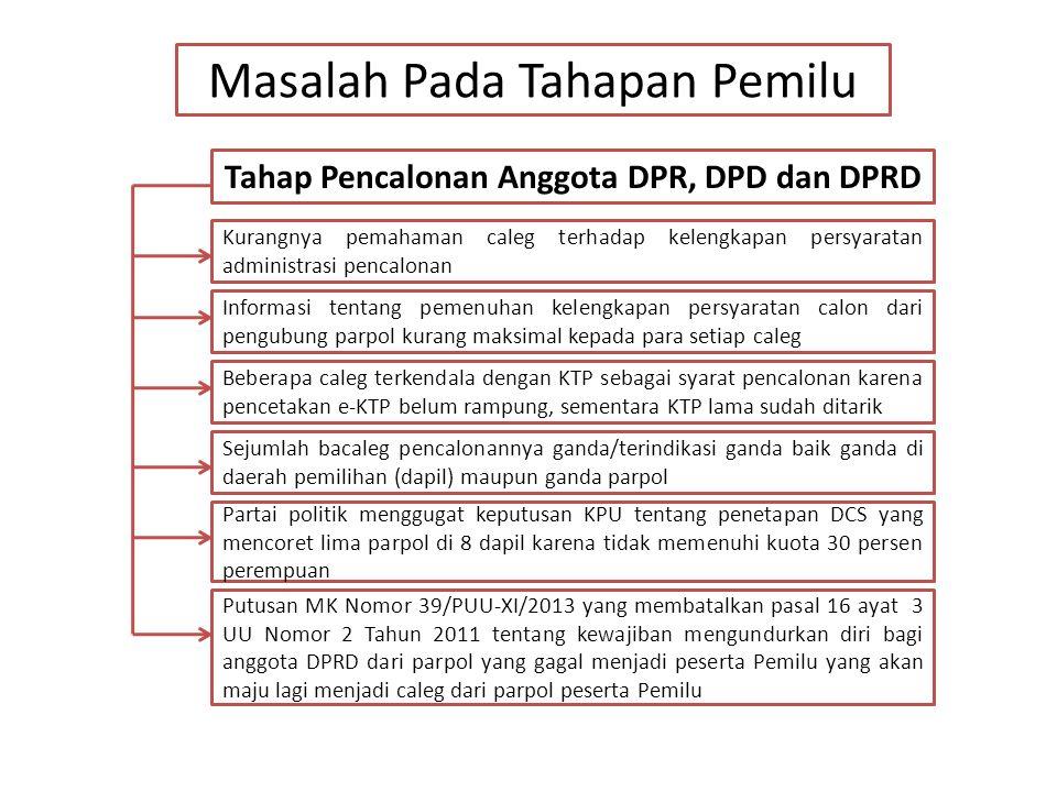 Masalah Pada Tahapan Pemilu Tahap Pencalonan Anggota DPR, DPD dan DPRD Beberapa caleg terkendala dengan KTP sebagai syarat pencalonan karena pencetaka