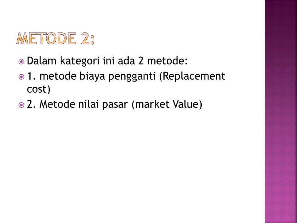  Dalam kategori ini ada 2 metode:  1. metode biaya pengganti (Replacement cost)  2. Metode nilai pasar (market Value)