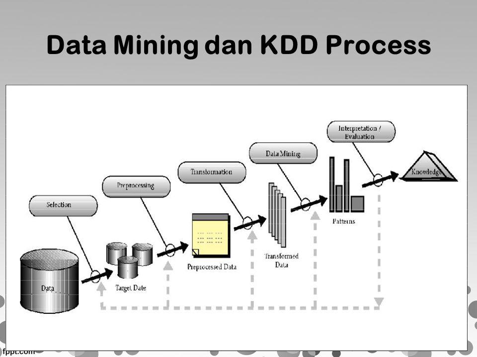 Data Mining Task •Classification •Regression •Clusterring •Dependency •Deviation •Summarization