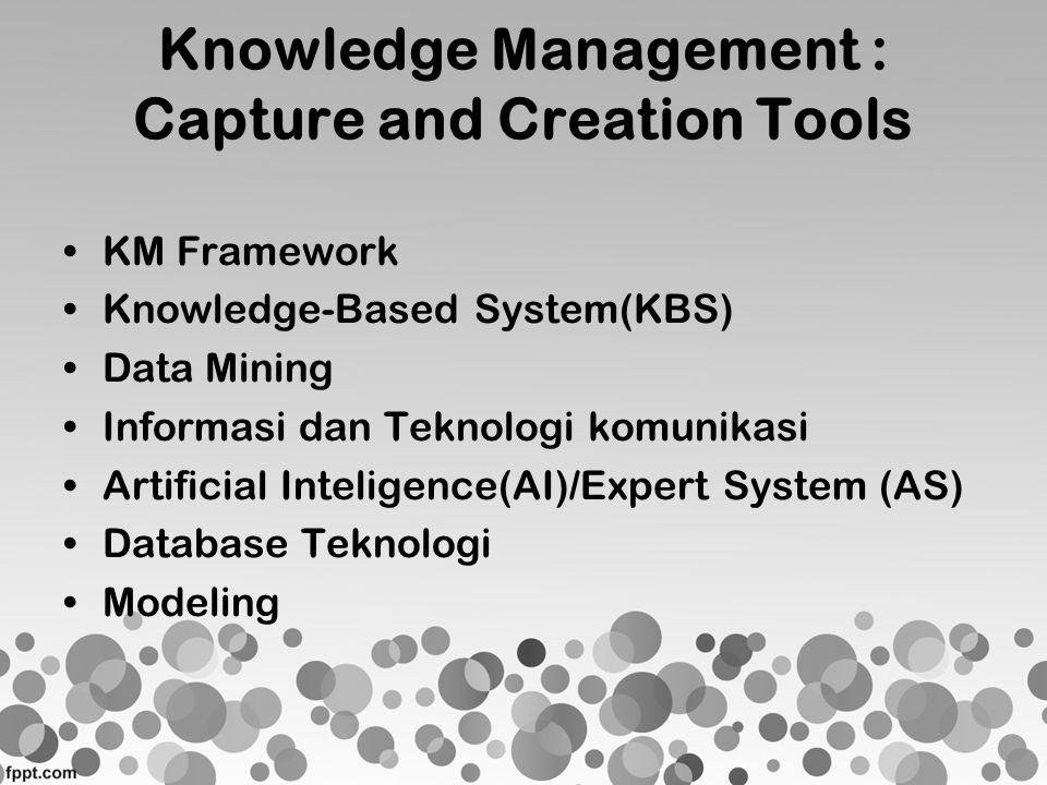 Knowledge Management : Capture and Creation Tools •KM Framework •Knowledge-Based System(KBS) •Data Mining •Informasi dan Teknologi komunikasi •Artific