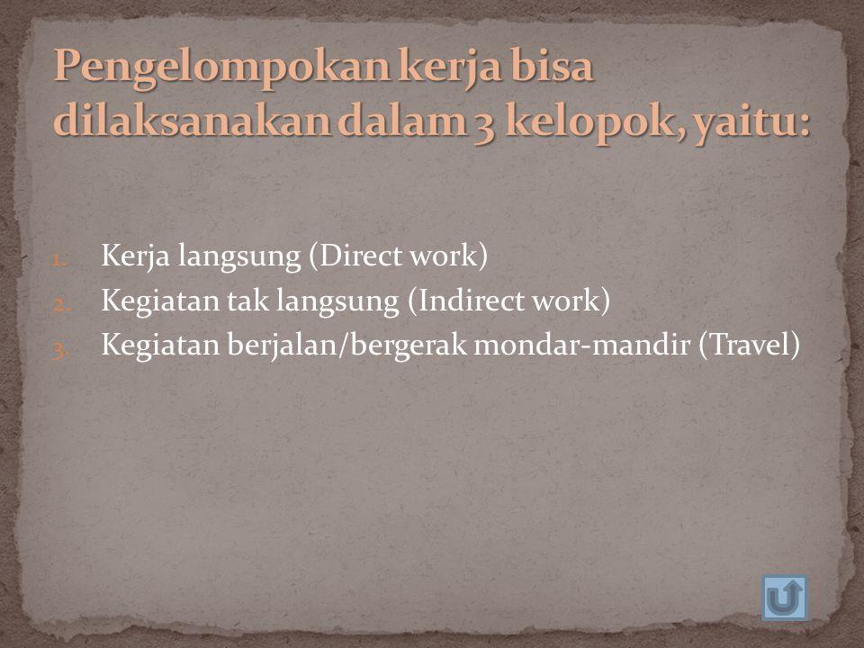 1. Kerja langsung (Direct work) 2. Kegiatan tak langsung (Indirect work) 3. Kegiatan berjalan/bergerak mondar-mandir (Travel)