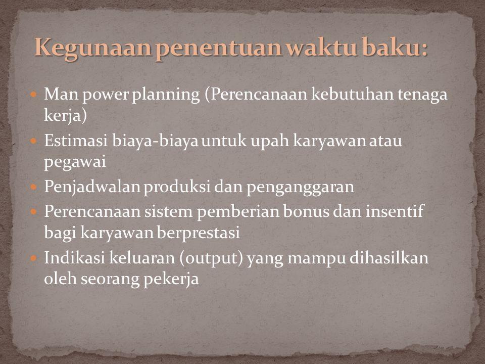  Man power planning (Perencanaan kebutuhan tenaga kerja)  Estimasi biaya-biaya untuk upah karyawan atau pegawai  Penjadwalan produksi dan pengangga