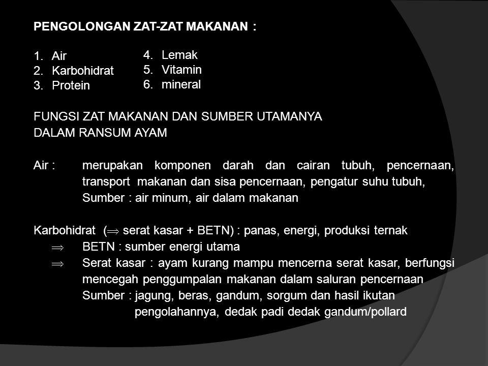 4.Lemak 5.Vitamin 6.mineral FUNGSI ZAT MAKANAN DAN SUMBER UTAMANYA DALAM RANSUM AYAM Air : merupakan komponen darah dan cairan tubuh, pencernaan, tran