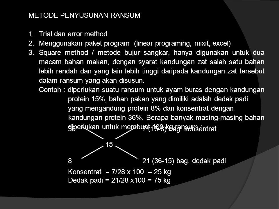 METODE PENYUSUNAN RANSUM 1.Trial dan error method 2.Menggunakan paket program (linear programing, mixit, excel) 3.Square method / metode bujur sangkar