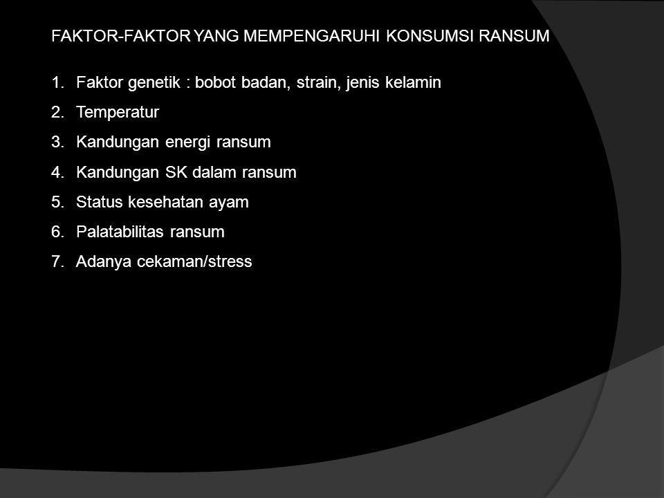 FAKTOR-FAKTOR YANG MEMPENGARUHI KONSUMSI RANSUM 1.Faktor genetik : bobot badan, strain, jenis kelamin 2.Temperatur 3.Kandungan energi ransum 4.Kandung