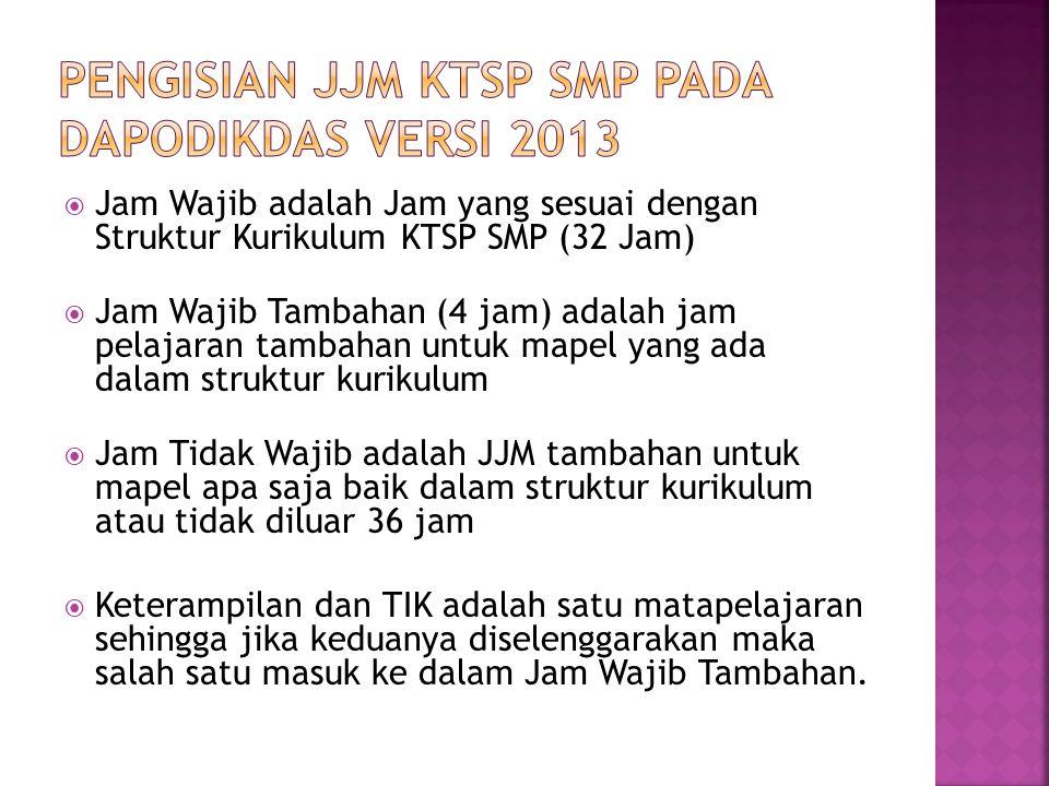  Jam Wajib adalah Jam yang sesuai dengan Struktur Kurikulum KTSP SMP (32 Jam)  Jam Wajib Tambahan (4 jam) adalah jam pelajaran tambahan untuk mapel yang ada dalam struktur kurikulum  Jam Tidak Wajib adalah JJM tambahan untuk mapel apa saja baik dalam struktur kurikulum atau tidak diluar 36 jam  Keterampilan dan TIK adalah satu matapelajaran sehingga jika keduanya diselenggarakan maka salah satu masuk ke dalam Jam Wajib Tambahan.