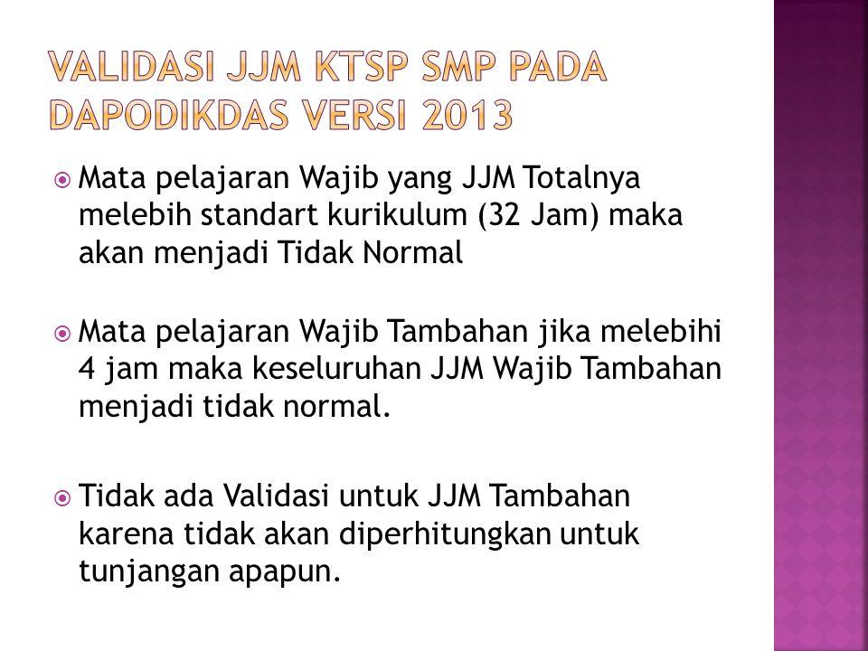  Mata pelajaran Wajib yang JJM Totalnya melebih standart kurikulum (32 Jam) maka akan menjadi Tidak Normal  Mata pelajaran Wajib Tambahan jika melebihi 4 jam maka keseluruhan JJM Wajib Tambahan menjadi tidak normal.