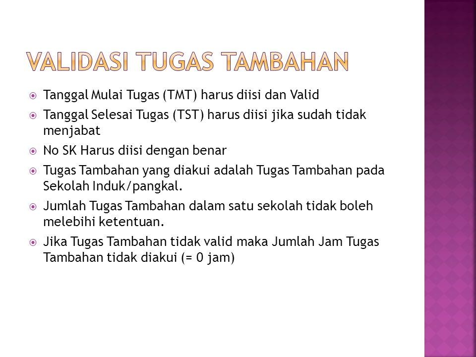  Tanggal Mulai Tugas (TMT) harus diisi dan Valid  Tanggal Selesai Tugas (TST) harus diisi jika sudah tidak menjabat  No SK Harus diisi dengan benar  Tugas Tambahan yang diakui adalah Tugas Tambahan pada Sekolah Induk/pangkal.