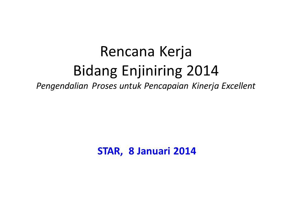 Rencana Kerja Bidang Enjiniring 2014 Pengendalian Proses untuk Pencapaian Kinerja Excellent STAR, 8 Januari 2014