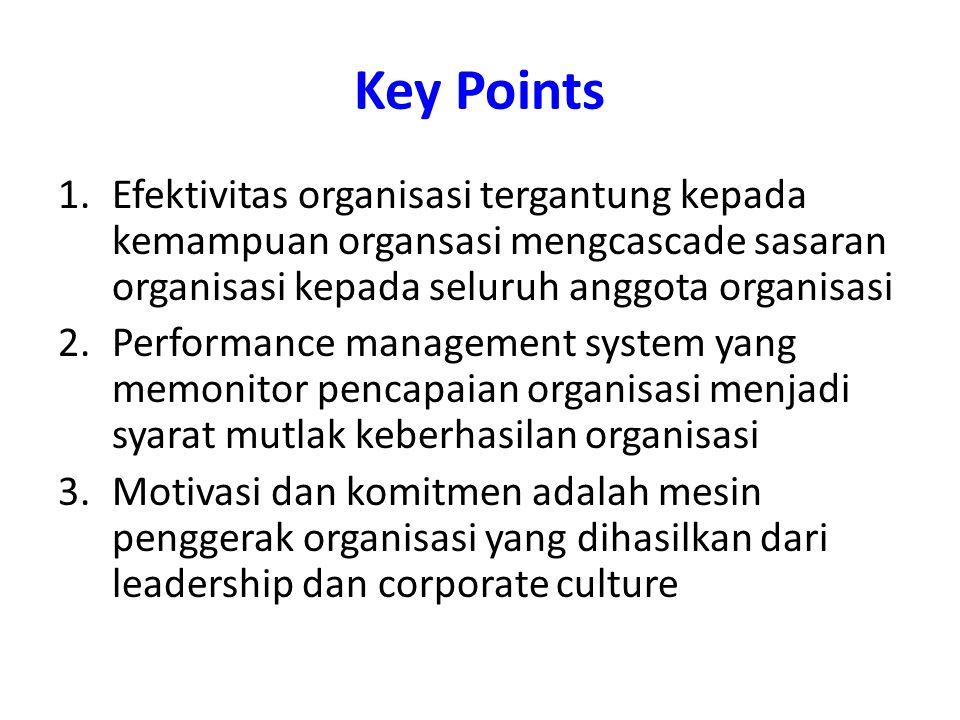 Key Points 1.Efektivitas organisasi tergantung kepada kemampuan organsasi mengcascade sasaran organisasi kepada seluruh anggota organisasi 2.Performance management system yang memonitor pencapaian organisasi menjadi syarat mutlak keberhasilan organisasi 3.Motivasi dan komitmen adalah mesin penggerak organisasi yang dihasilkan dari leadership dan corporate culture