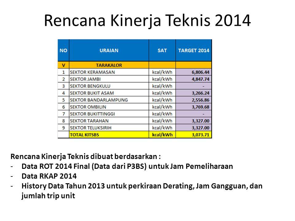 Rencana Kinerja Teknis dibuat berdasarkan : -Data ROT 2014 Final (Data dari P3BS) untuk Jam Pemeliharaan -Data RKAP 2014 -History Data Tahun 2013 untuk perkiraan Derating, Jam Gangguan, dan jumlah trip unit