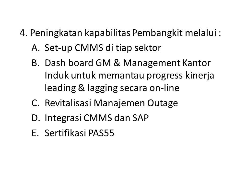 4. Peningkatan kapabilitas Pembangkit melalui : A.Set-up CMMS di tiap sektor B.Dash board GM & Management Kantor Induk untuk memantau progress kinerja