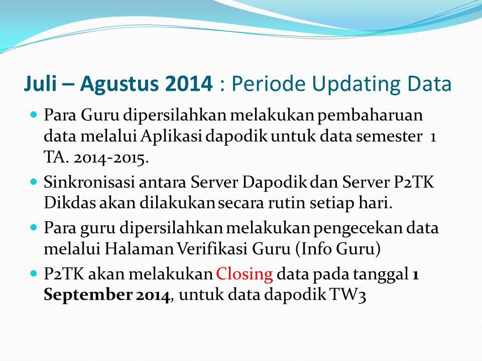 Juli – Agustus 2014 : Periode Updating Data  Para Guru dipersilahkan melakukan pembaharuan data melalui Aplikasi dapodik untuk data semester 1 TA.