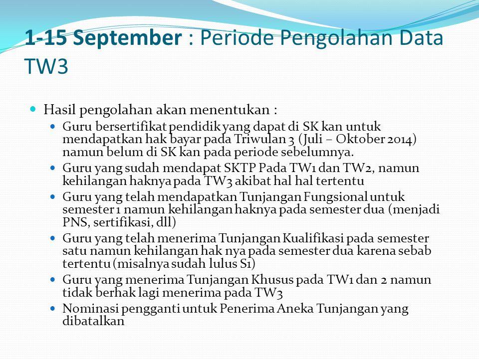1-15 September : Periode Pengolahan Data TW3  Hasil pengolahan akan menentukan :  Guru bersertifikat pendidik yang dapat di SK kan untuk mendapatkan hak bayar pada Triwulan 3 (Juli – Oktober 2014) namun belum di SK kan pada periode sebelumnya.