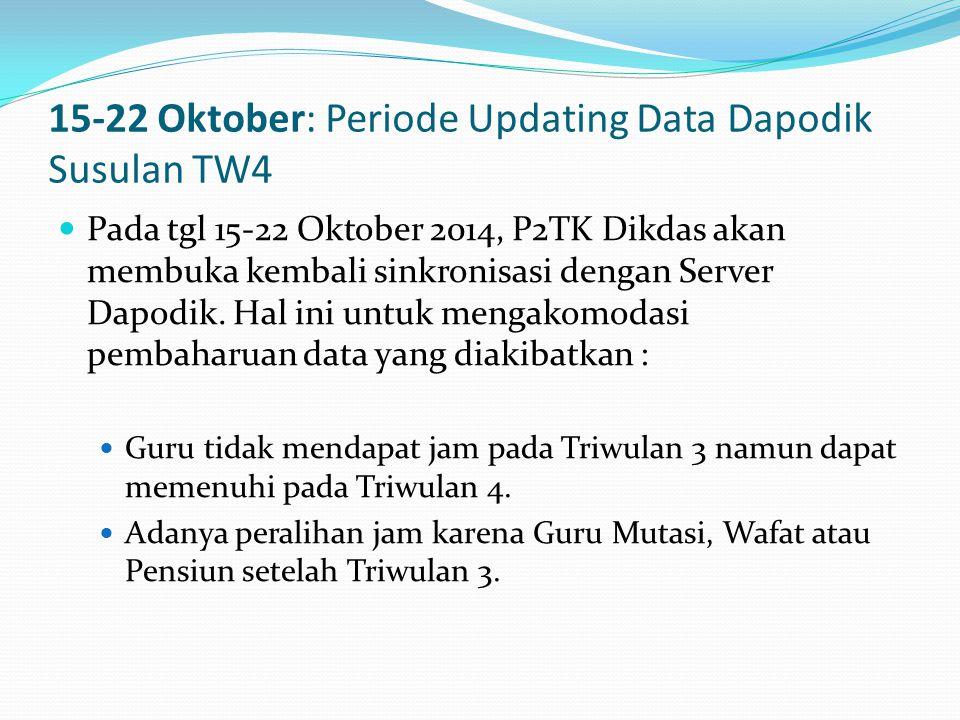 15-22 Oktober: Periode Updating Data Dapodik Susulan TW4  Pada tgl 15-22 Oktober 2014, P2TK Dikdas akan membuka kembali sinkronisasi dengan Server Dapodik.