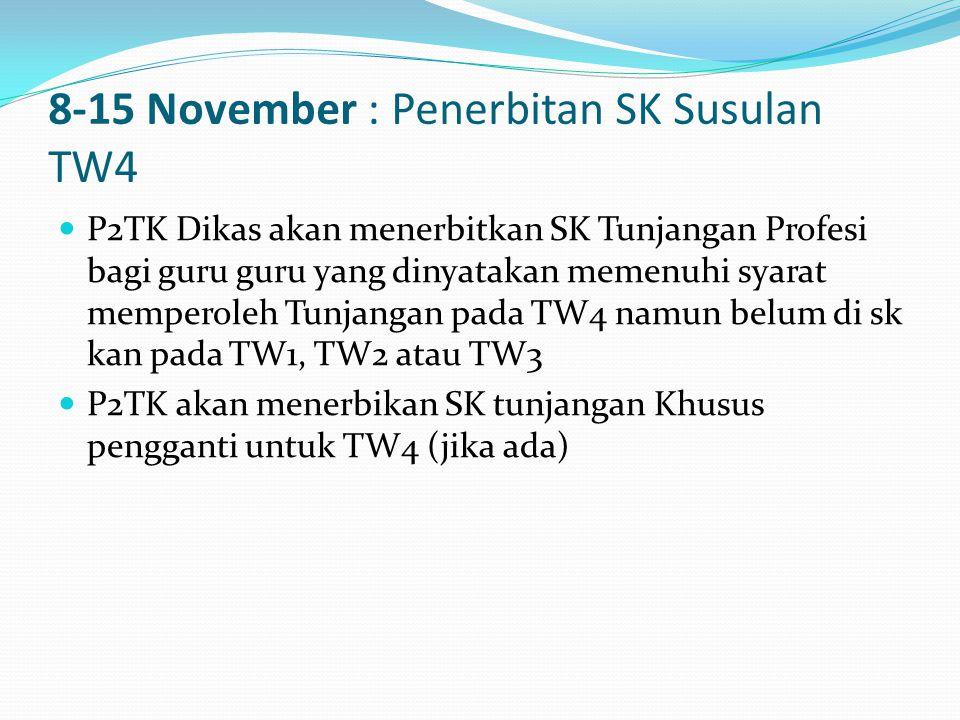 8-15 November : Penerbitan SK Susulan TW4  P2TK Dikas akan menerbitkan SK Tunjangan Profesi bagi guru guru yang dinyatakan memenuhi syarat memperoleh Tunjangan pada TW4 namun belum di sk kan pada TW1, TW2 atau TW3  P2TK akan menerbikan SK tunjangan Khusus pengganti untuk TW4 (jika ada)