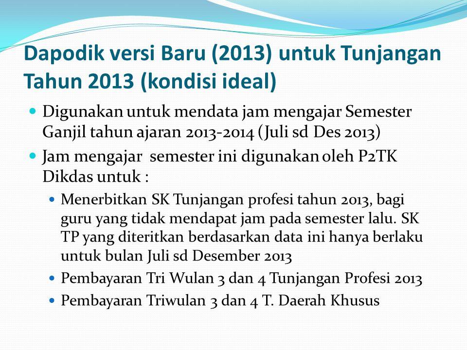 Rencana 2014  Semua penerbitan SK Tunjangan berdasarkan dapodik versi baru.