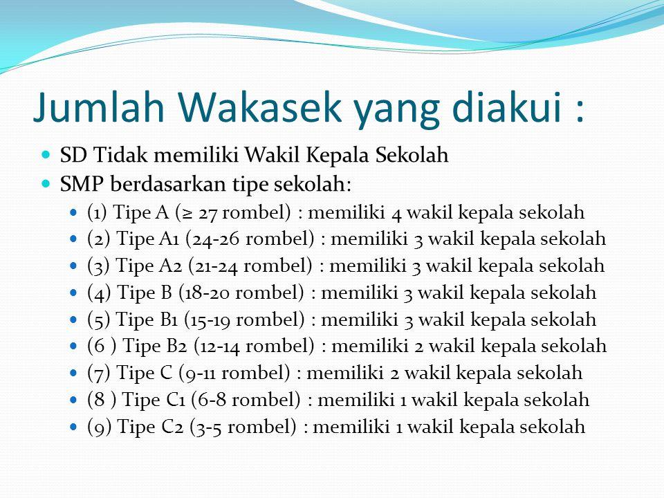 Jumlah Wakasek yang diakui :  SD Tidak memiliki Wakil Kepala Sekolah  SMP berdasarkan tipe sekolah:  (1) Tipe A (≥ 27 rombel) : memiliki 4 wakil kepala sekolah  (2) Tipe A1 (24-26 rombel) : memiliki 3 wakil kepala sekolah  (3) Tipe A2 (21-24 rombel) : memiliki 3 wakil kepala sekolah  (4) Tipe B (18-20 rombel) : memiliki 3 wakil kepala sekolah  (5) Tipe B1 (15-19 rombel) : memiliki 3 wakil kepala sekolah  (6 ) Tipe B2 (12-14 rombel) : memiliki 2 wakil kepala sekolah  (7) Tipe C (9-11 rombel) : memiliki 2 wakil kepala sekolah  (8 ) Tipe C1 (6-8 rombel) : memiliki 1 wakil kepala sekolah  (9) Tipe C2 (3-5 rombel) : memiliki 1 wakil kepala sekolah