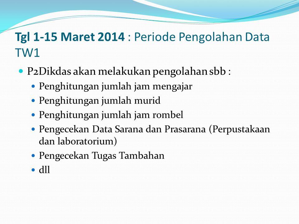 Tgl 1-15 Maret 2014 : Periode Pengolahan Data TW1  P2Dikdas akan melakukan pengolahan sbb :  Penghitungan jumlah jam mengajar  Penghitungan jumlah murid  Penghitungan jumlah jam rombel  Pengecekan Data Sarana dan Prasarana (Perpustakaan dan laboratorium)  Pengecekan Tugas Tambahan  dll