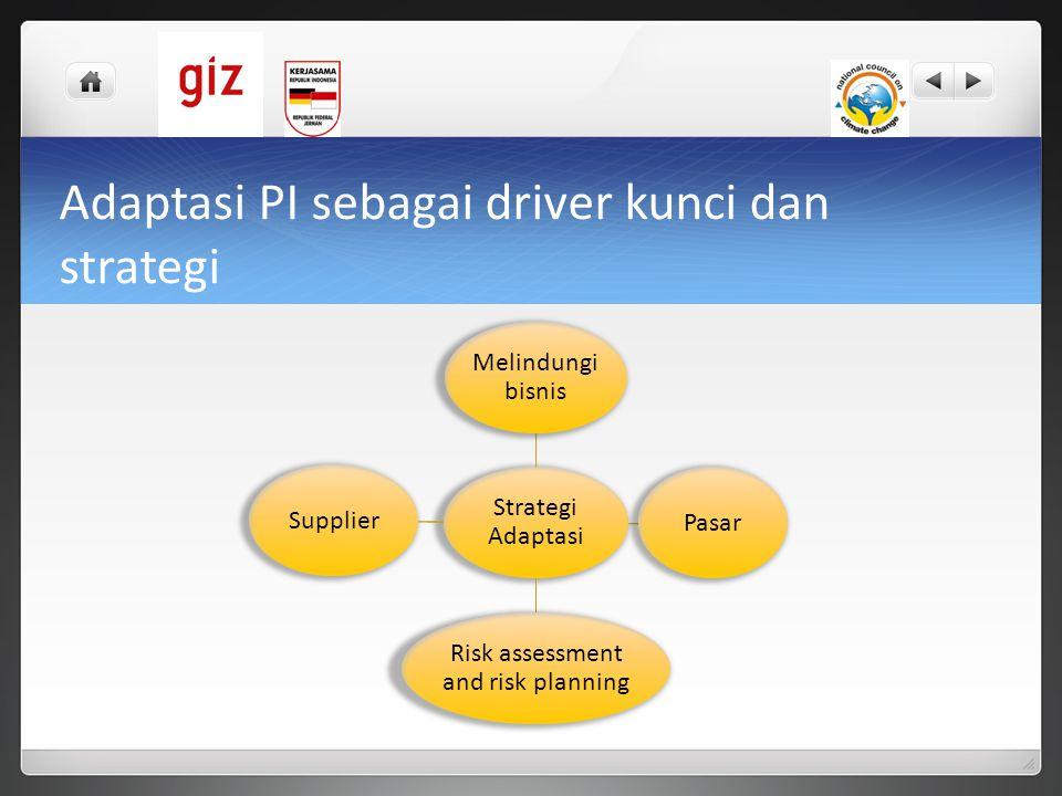 Adaptasi PI sebagai driver kunci dan strategi Strategi Adaptasi Melindungi bisnis Pasar Risk assessment and risk planning Supplier