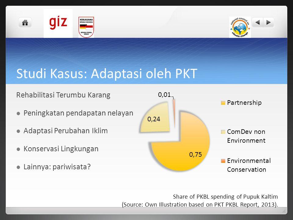 Studi Kasus: Adaptasi oleh PKT Rehabilitasi Terumbu Karang  Peningkatan pendapatan nelayan  Adaptasi Perubahan Iklim  Konservasi Lingkungan  Lainn