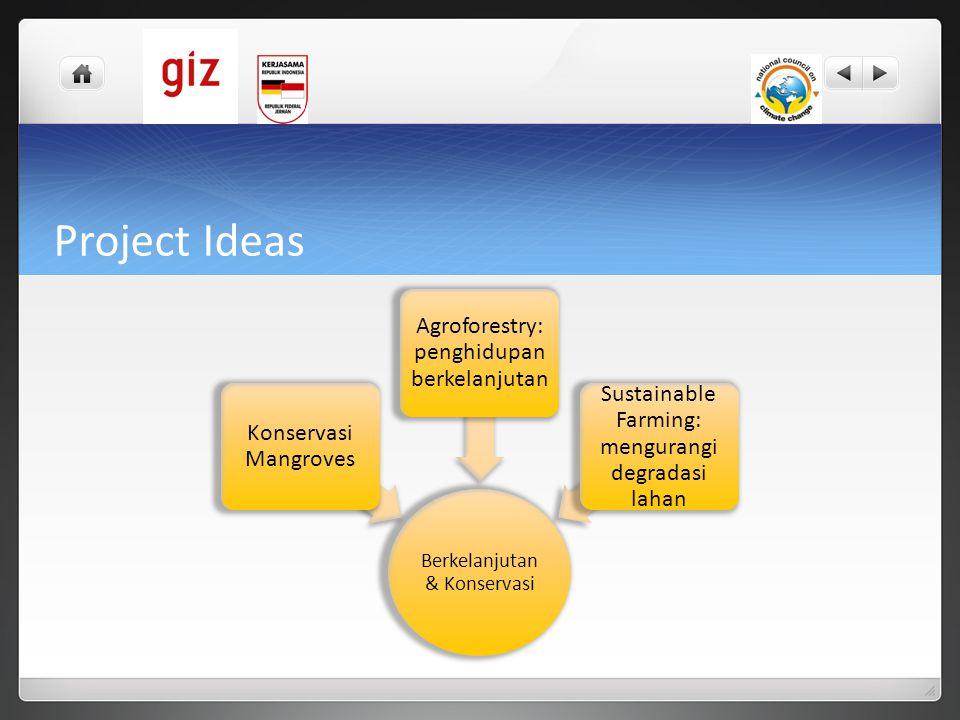 Project Ideas Berkelanjutan & Konservasi Konservasi Mangroves Agroforestry: penghidupan berkelanjutan Sustainable Farming: mengurangi degradasi lahan