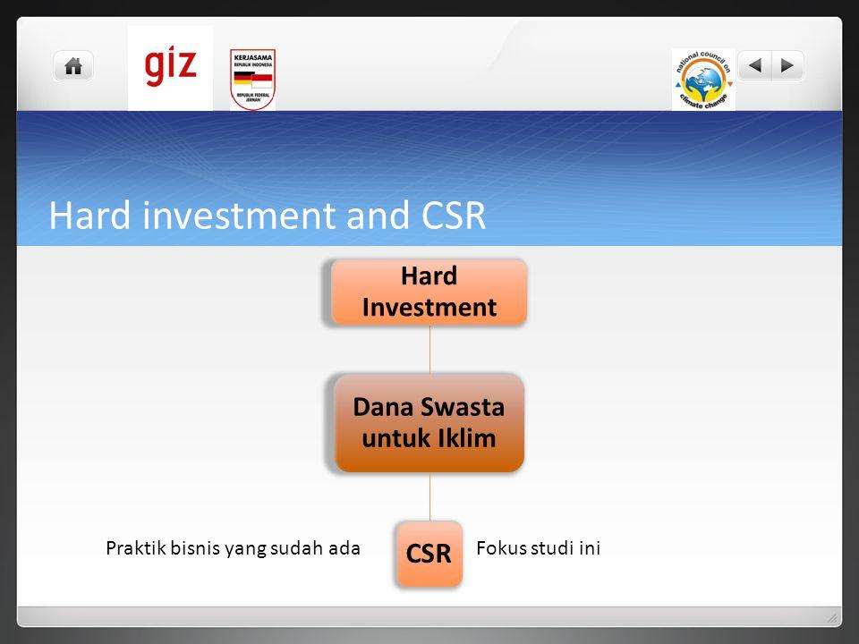 Hard investment and CSR Dana Swasta untuk Iklim Hard Investment CSR Fokus studi iniPraktik bisnis yang sudah ada