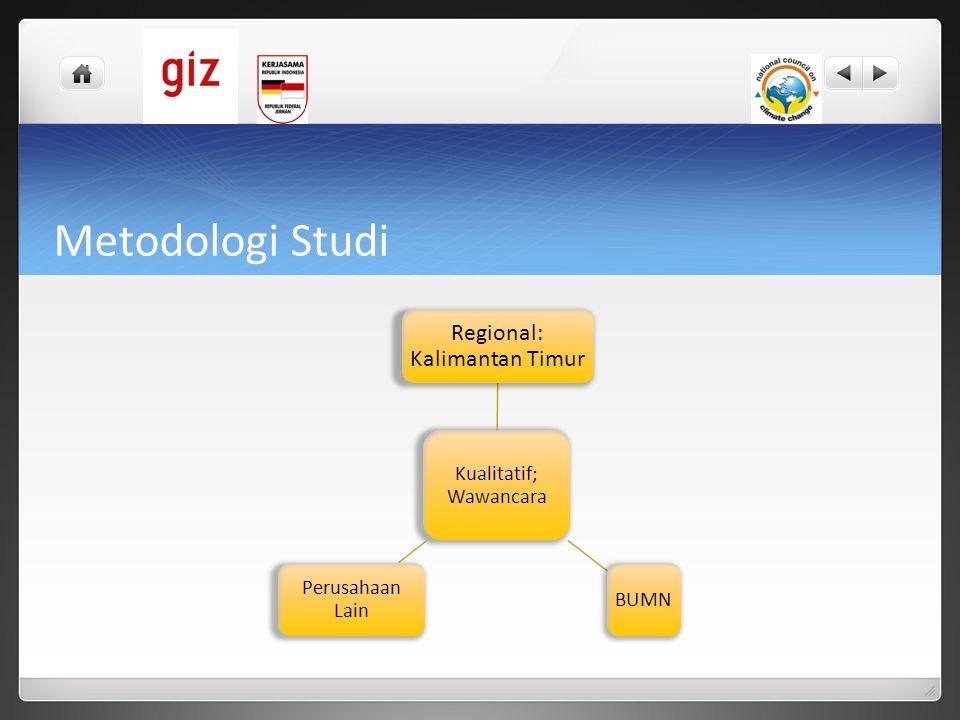 Metodologi Studi Kualitatif; Wawancara Regional: Kalimantan Timur BUMN Perusahaan Lain
