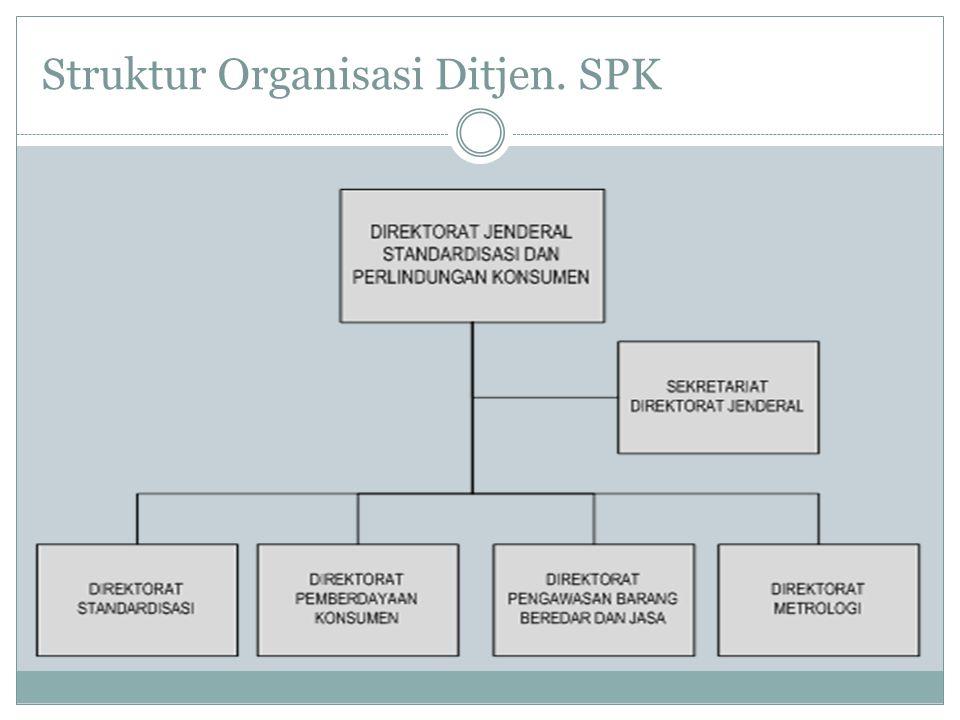 Struktur Organisasi Ditjen. SPK