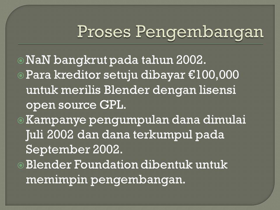  NaN bangkrut pada tahun 2002.  Para kreditor setuju dibayar €100,000 untuk merilis Blender dengan lisensi open source GPL.  Kampanye pengumpulan d