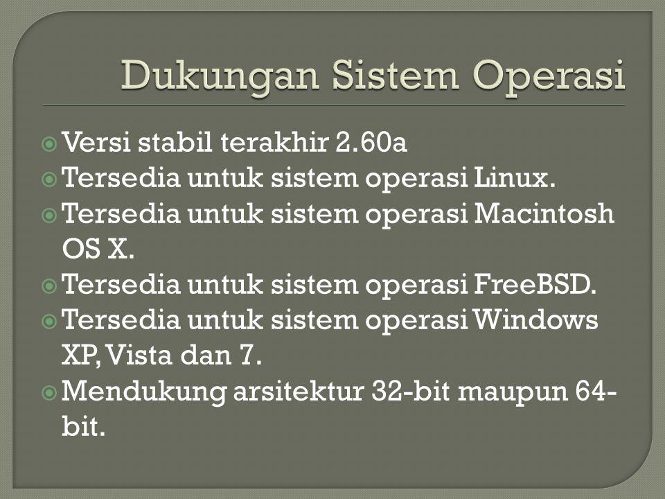  Versi stabil terakhir 2.60a  Tersedia untuk sistem operasi Linux.  Tersedia untuk sistem operasi Macintosh OS X.  Tersedia untuk sistem operasi F