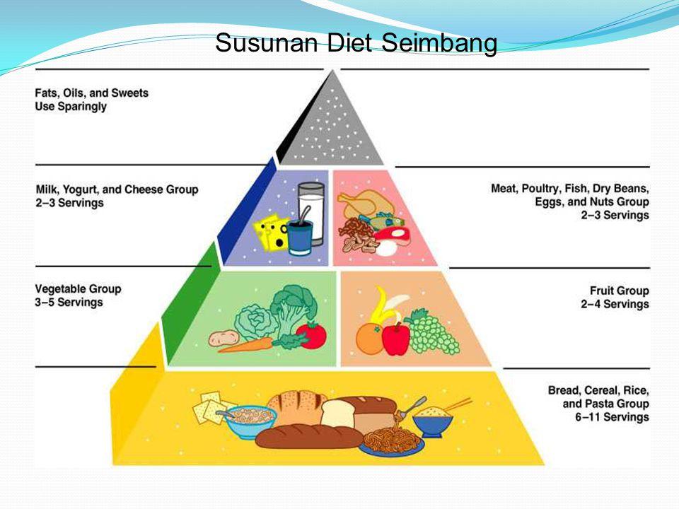  8 Panduan untuk Pola Makan Sehat  dari HEA/MAAF/DoH  1.