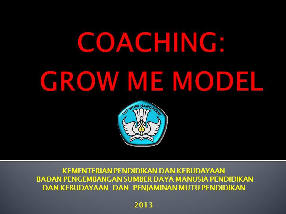 Monitoring (Mengecek kemajuan) Peserta pelatihan:  Apakah ada kemajuan terhadap tujuan yang telah direncankan.