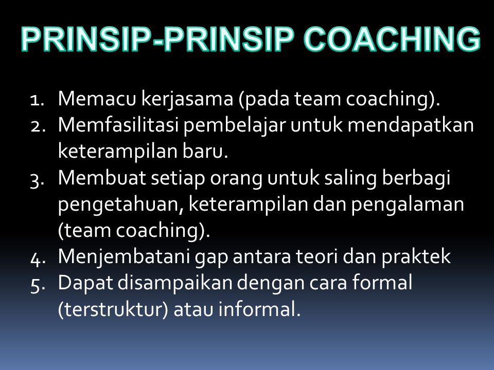 6.Adanya interaksi dua arah.Hubungan antara coach dan pembelajar adalah kemitraan (partnership).