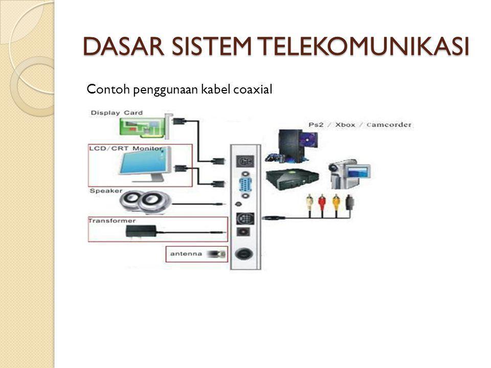 DASAR SISTEM TELEKOMUNIKASI Contoh penggunaan kabel coaxial