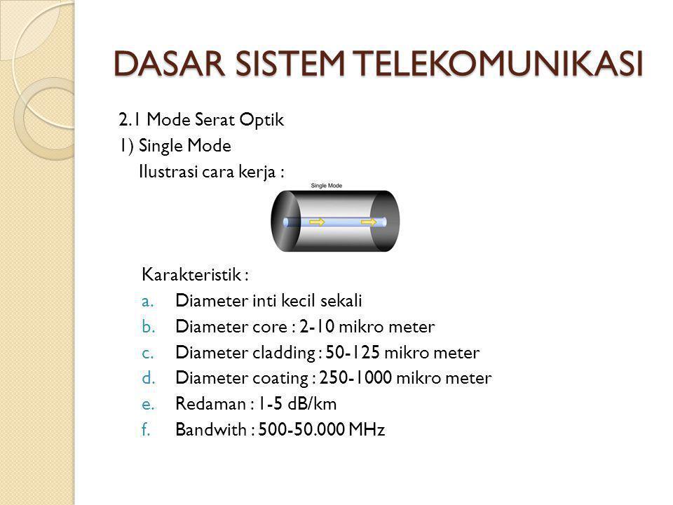DASAR SISTEM TELEKOMUNIKASI 2.1 Mode Serat Optik 1) Single Mode Ilustrasi cara kerja : Karakteristik : a.Diameter inti kecil sekali b.Diameter core : 2-10 mikro meter c.Diameter cladding : 50-125 mikro meter d.Diameter coating : 250-1000 mikro meter e.Redaman : 1-5 dB/km f.Bandwith : 500-50.000 MHz