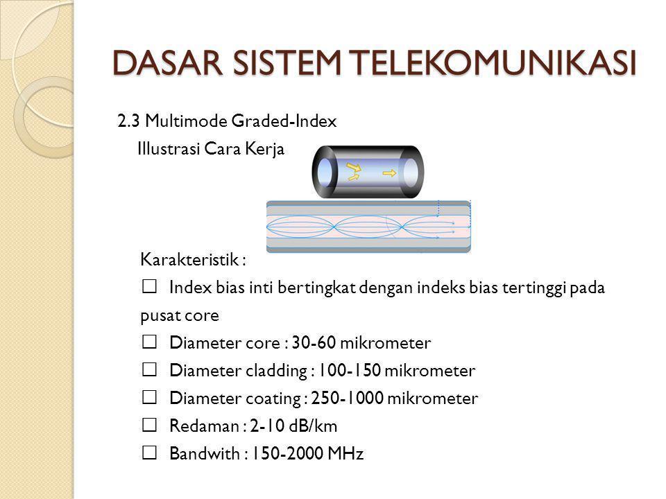DASAR SISTEM TELEKOMUNIKASI 2.3 Multimode Graded-Index Illustrasi Cara Kerja Karakteristik :  Index bias inti bertingkat dengan indeks bias tertinggi pada pusat core  Diameter core : 30-60 mikrometer  Diameter cladding : 100-150 mikrometer  Diameter coating : 250-1000 mikrometer  Redaman : 2-10 dB/km  Bandwith : 150-2000 MHz