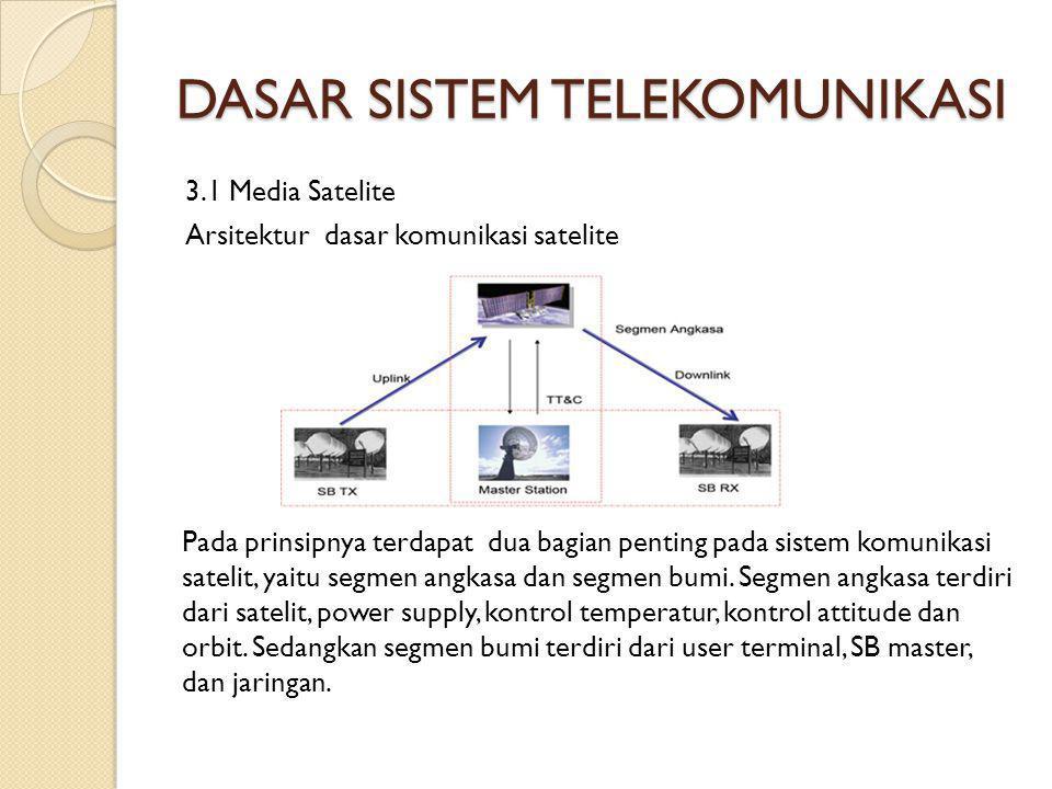 DASAR SISTEM TELEKOMUNIKASI 3.1 Media Satelite Arsitektur dasar komunikasi satelite Pada prinsipnya terdapat dua bagian penting pada sistem komunikasi satelit, yaitu segmen angkasa dan segmen bumi.