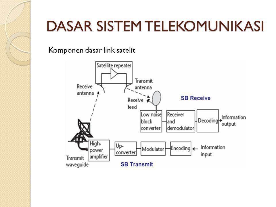 DASAR SISTEM TELEKOMUNIKASI Komponen dasar link satelit