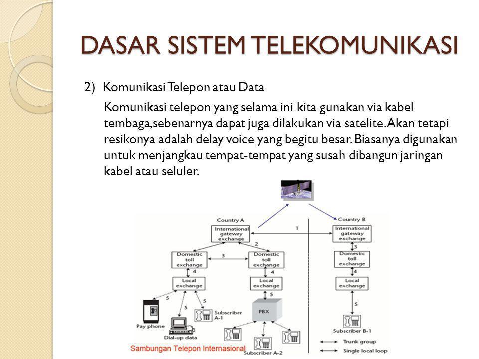 DASAR SISTEM TELEKOMUNIKASI 2) Komunikasi Telepon atau Data Komunikasi telepon yang selama ini kita gunakan via kabel tembaga,sebenarnya dapat juga dilakukan via satelite.