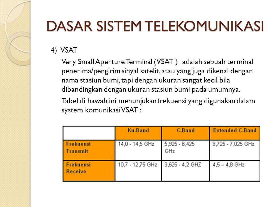 DASAR SISTEM TELEKOMUNIKASI 4) VSAT Very Small Aperture Terminal (VSAT ) adalah sebuah terminal penerima/pengirim sinyal satelit, atau yang juga diken