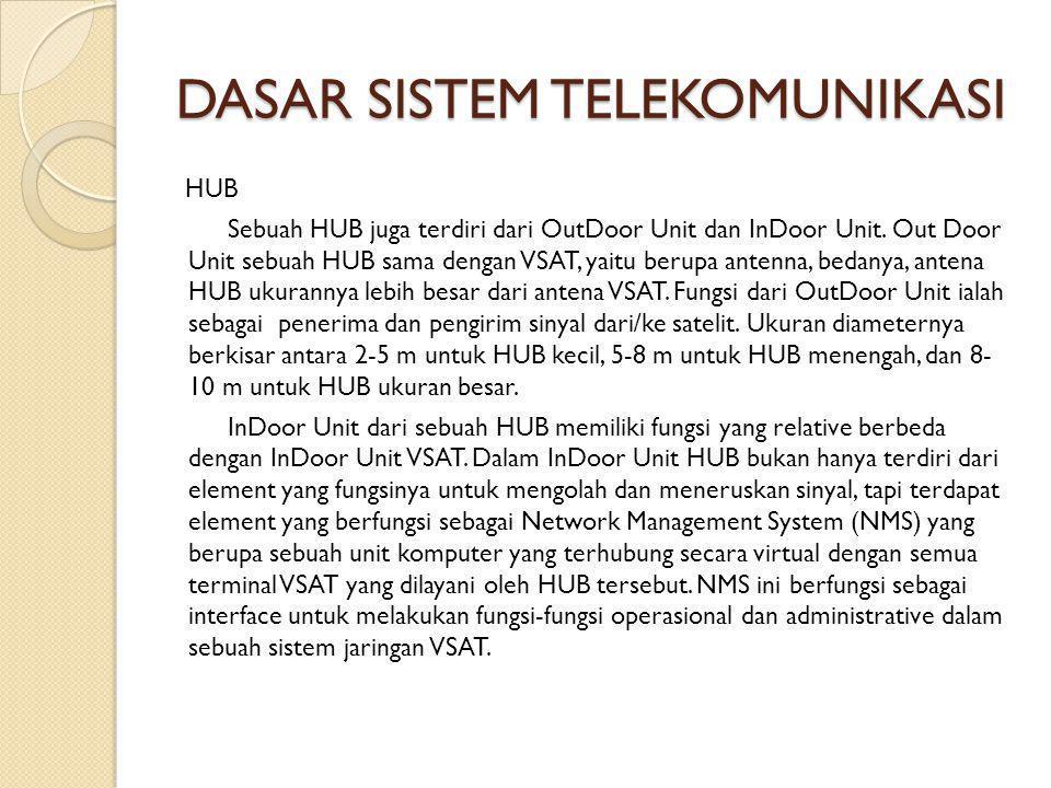 DASAR SISTEM TELEKOMUNIKASI HUB Sebuah HUB juga terdiri dari OutDoor Unit dan InDoor Unit.